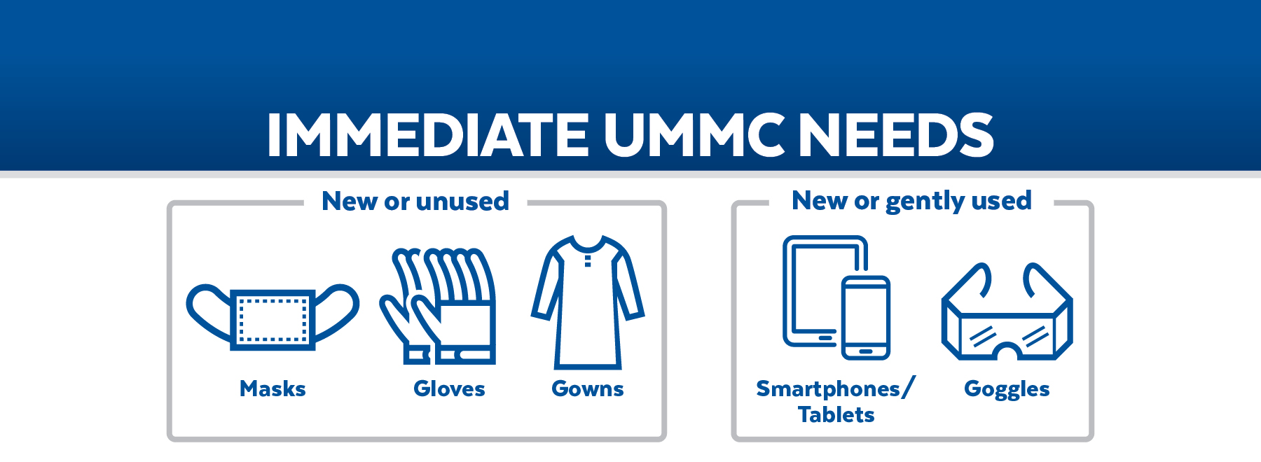 Immediate UMMC Needs - New or unused: masks, gloves, gowns. New or gently used:  smartphone/tablets, goggles.
