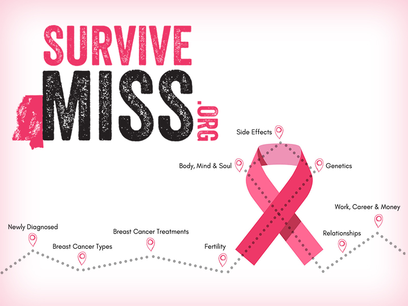 Online network offers vital info for state's young breast cancer survivors