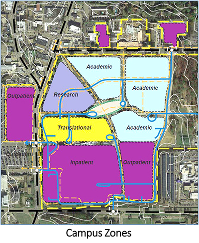 "The Campus Master Plan calls for Academic, Research (including Translational) and Clinical (including Inpatient and Outpatient) Zones to be connected by a centralized ""green space"" called the Campus Center."